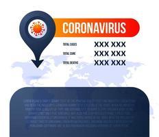 PIN-plats covid-19 karta bekräftade fall, botemedel, dödsrapporter över hela världen. coronavirus sjukdom 2019 situation uppdatering över hela världen. kartor och nyhetsrubrik visar situation och bakgrundsstatistik