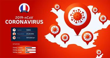 Ausbruch des Coronavirus aus Wuhan, China. Achten Sie auf neuartige Coronavirus-Ausbrüche in Frankreich. Verbreitung des neuartigen Coronavirus-Hintergrunds. vektor