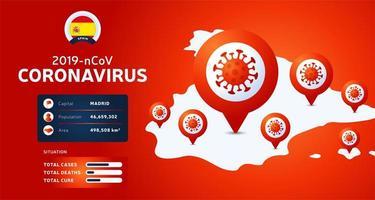 Ausbruch des Coronavirus aus Wuhan, China. Achten Sie auf neuartige Coronavirus-Ausbrüche in Spanien. Verbreitung des neuartigen Coronavirus-Hintergrunds. vektor