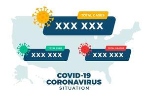 covid-19 usa karta bekräftade fall, botemedel, dödsrapporter över hela världen. coronavirus sjukdom 2019 situation uppdatering över hela världen. amerikanska kartor och nyhetsrubrik visar situation och statistikbakgrund