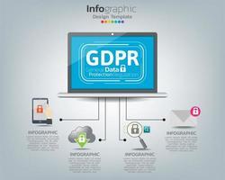 Allgemeine Datenschutzbestimmungen GDPR Infografik Vorlage auf Labtop mit Symbolen vektor