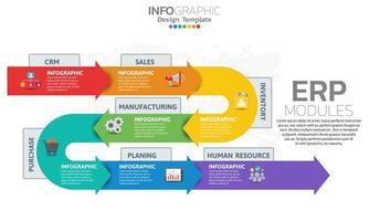 Infografik der ERP-Module für die Ressourcenplanung von Unternehmen mit Diagramm-, Diagramm- und Symboldesign. vektor
