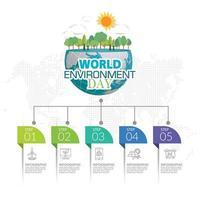 Ökologiekonzept mit grüner Stadt. Weltumweltkonzept. vektor