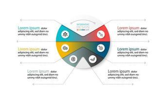 cirkeldiagram som beskriver arbetsprocessen
