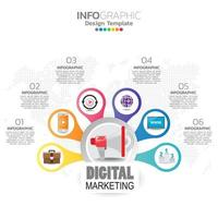 infografisk mall med koncept för digital marknadsföringsikoner.