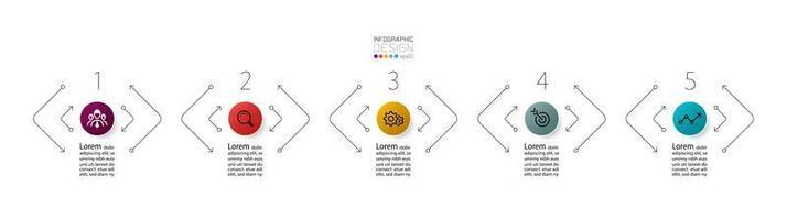 Optionsplan für fünf Schritte vektor