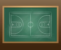 Basketballplatz-Skizze-Tafel-Vektor vektor