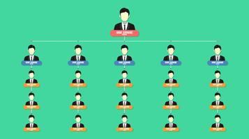 Business Organogram Diagram Gratis Vector