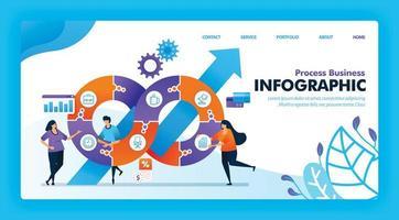 Landingpage-Design der Geschäftsinfografik mit flacher Illustration-Zeichentrickfigur. Geschäftsdatenvisualisierung von Layoutdiagramm, Banner, Webdesign, Webseite, Website, Homepage, mobilen Apps, Benutzeroberfläche. vektor
