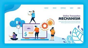Landingpage-Vektor-Design des Online-Transaktionsmechanismus. einfach zu bearbeiten und anzupassen. moderne flache Designkonzept Webseite, Website, Homepage, mobile Apps. Charakter Cartoon Illustration flachen Stil. vektor