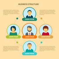 företagsstruktur vektor