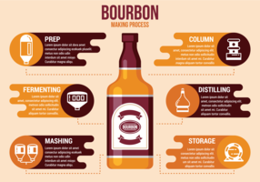 bourbon tillverkningsprocessen vektor