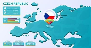 isometrische Karte von Europa mit hervorgehobenem Land Tschechische Republik vektor