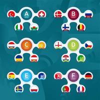 kreative europäische fußballturnier finale bühnengruppen gesetzt vektor