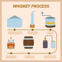 Flat Bourbon Process Vector