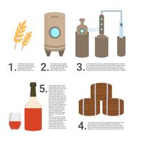 Flacher Bourbon, der Prozess-Vektor macht