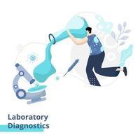 flache Darstellung der Labordiagnostik