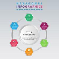 modern cirkulär sexkant infographic. infografisk presentation med cirkulär hexagon design. vektor