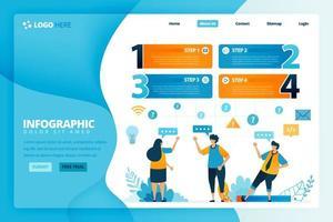 mänsklig illustration och infografisk design för affärsalternativ, steg i inlärning, utbildningsprocesser. platt vektor för målsida, webb, webbplats, banner, mobilappar, flygblad, affisch, broschyr