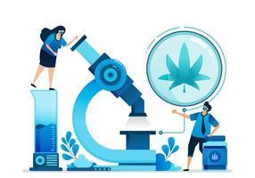Cannabis-Vektorillustrationen. Forschung und Entwicklung von Ganja für Bildung, Gesundheit und Handelsmedizin. Kann für Zielseite, Website, Web, mobile Apps, Flyer-Banner, Vorlage, Poster verwendet werden vektor