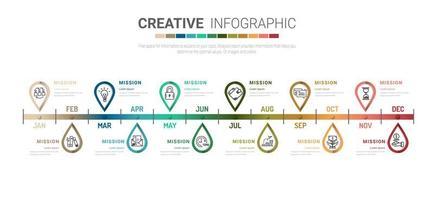 Präsentation, Vorlage für Geschäftsinfografiken für 12 Monate, 1 Jahr. vektor