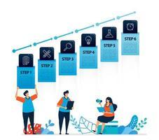 menschliche Illustration und Infografik-Design für Geschäftsoptionen, Lernschritte, Bildungsprozesse. flacher Vektor für Landing Page, Web, Website, Banner, mobile Apps, Flyer, Poster, Broschüre