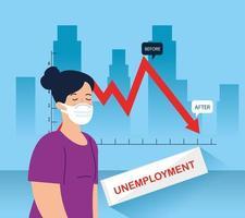 coronavirus, arbetslöshet, arbetslös från covid 19, företag stängt och företag stängt, kvinna med ansiktsmask och infografik