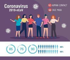 ingen mänsklig kontakt, människor som använder ansiktsmask mot coronavirus 2019 ncov vektor