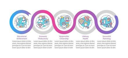von Kindheit bis Erwachsenenalter Vektor Infografik Vorlage