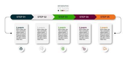 5 Schritte rechteckiger Formanzeige im Diagrammformat. kann für Unternehmensarbeit oder verschiedene Präsentationen verwendet werden. Infografik. vektor
