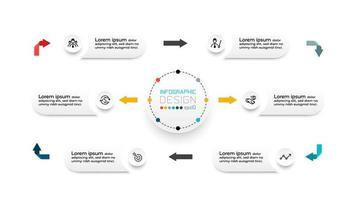 Zirkuläre Organisation mit Ergebnissen in einem Diagramm, das den Arbeitsprozess der Organisation, des Unternehmens oder des Marketings beschreibt. Infografik. vektor
