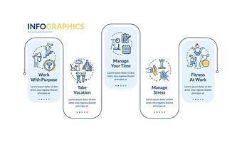 Infografik-Vorlage für Burnout-Präventionsvektor. Gestaltungselemente für die Präsentation des Stressmanagements.