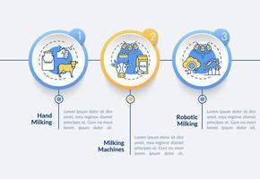 ko mjölkning vektor infographic mall