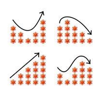 Die Grafik zeigt die Ausbreitung der Covid-19-Krankheit, wenn die zweite und dritte Welle in den USA begonnen haben vektor
