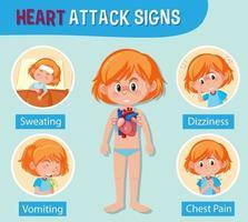 medicinsk information om tecken på hjärtinfarkt