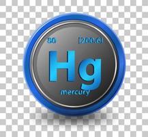 kemiskt grundämne för kvicksilver. kemisk symbol med atomnummer och atommassa. vektor