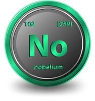 Nobelium chemisches Element. chemisches Symbol mit Ordnungszahl und Atommasse. vektor
