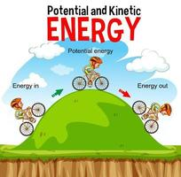 Potential- und kinetische Energiediagramm vektor