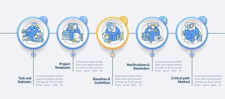 Infografik-Vorlage für Telearbeits-Software-Strukturvektor