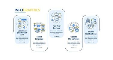 smartwatch installation vektor infographic mall