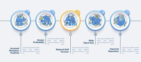 könsdiversitetspolicy gynnar vektor infografisk mall