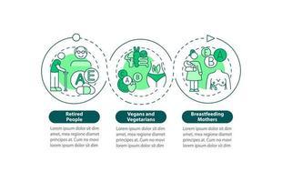 människor i kosttillskott behöver vektor infographic mall