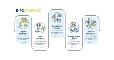 Vektor-Infografik-Vorlage für Prinzipien des ökologischen Landbaus