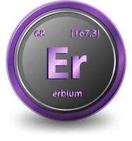 erbium kemiskt element. kemisk symbol med atomnummer och atommassa.