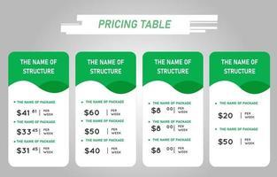 mall för gröna prislistatabeller