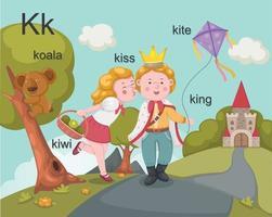 Alphabet k Buchstabe, Koala, Kuss, Kiwi, König, Drachen.