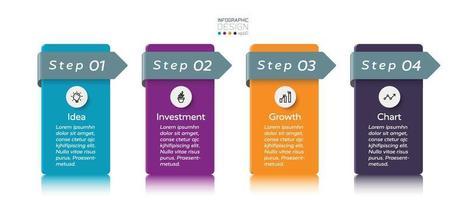 4 Schritte des Platzes in Betrieb, Marketingplanung und Geschäftsplanung. Vektor-Infografik.