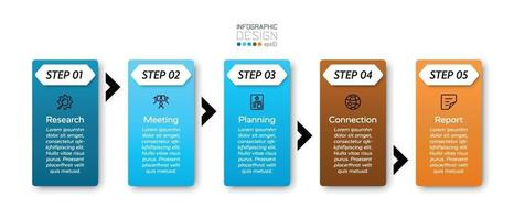 Quadrat 5 Schritte für die Planung und Präsentation von Arbeiten in Bildungs- und Geschäftssystemen. Infografik Design.