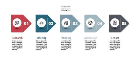 Berichterstattung über das Trapezformat, Präsentation von Informationen und Erläuterung des Workflows.