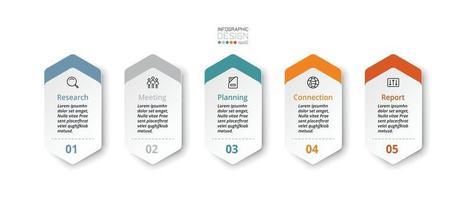hexagonale Infografik mit 5 Schritten zur Berichterstattung über die Ergebnisplanung und Präsentation der Arbeit. Vektorillustration.